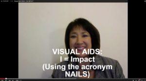 Visual Aids: NAILS, I = Impact