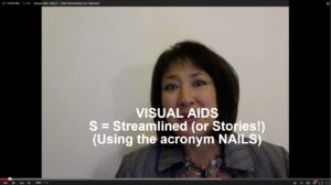 Visual Aids: NAILS, S = Streamlined